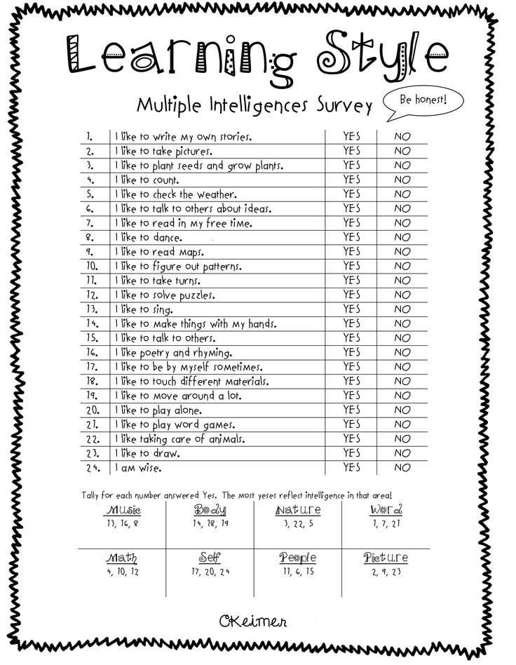 Multiple Intelligences – Multiple Intelligence Worksheet