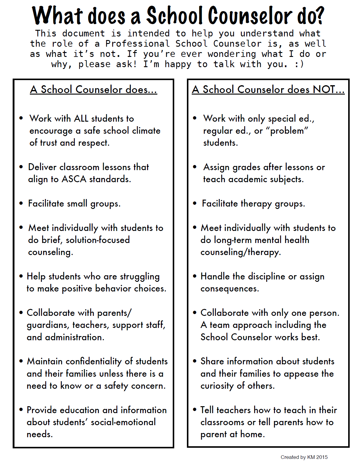 school counselor cover letter asca. best solutions of high school ...